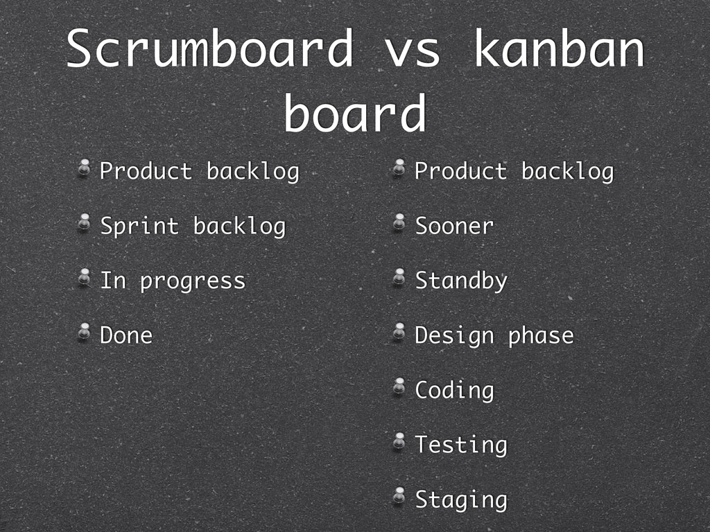 Scrumboard vs kanban board Product backlog Spri...