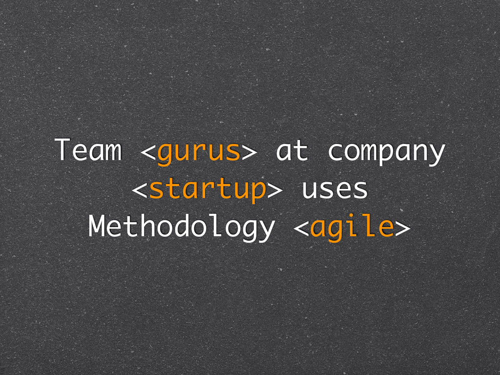 Team <gurus> at company <startup> uses Methodol...
