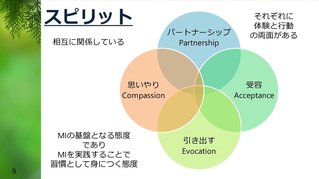 9 スピリット パートナーシップ Partnership 受容 Acceptance 思いやり...