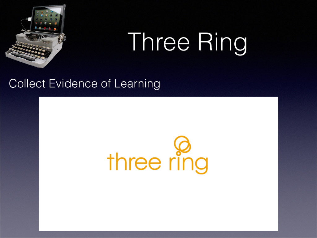 Three Ring Collect Evidence of Learning