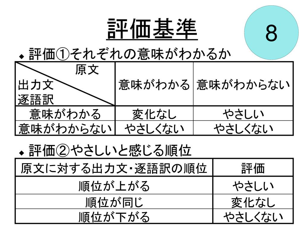 評価基準 8 原文 出力文 逐語訳 意味がわかる 意味がわからない 意味がわかる 変化なし や...