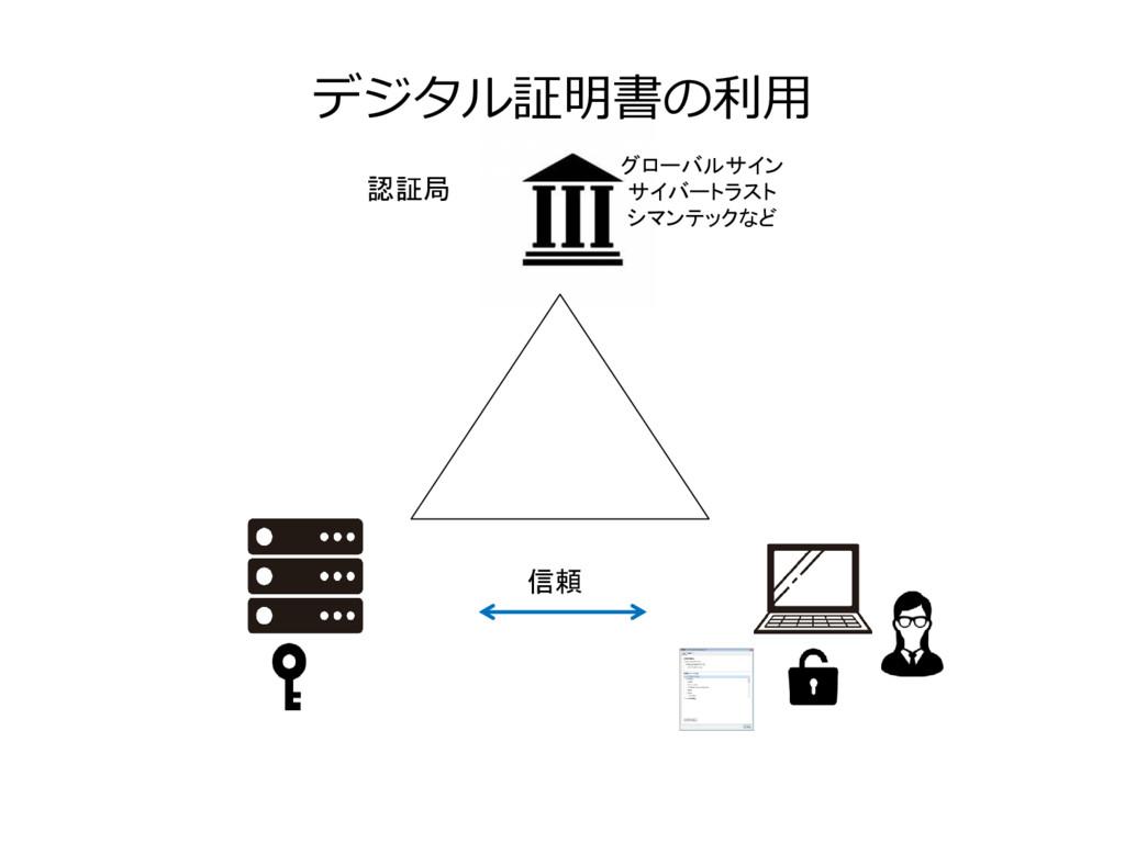 デジタル証明書の利用 認証局 グローバルサイン サイバートラスト シマンテックなど 信頼