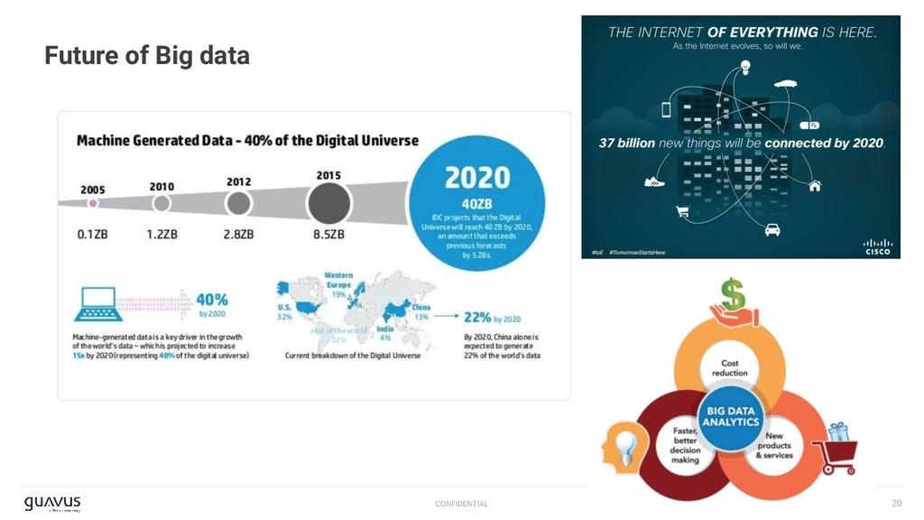 20 CONFIDENTIAL Future of Big data