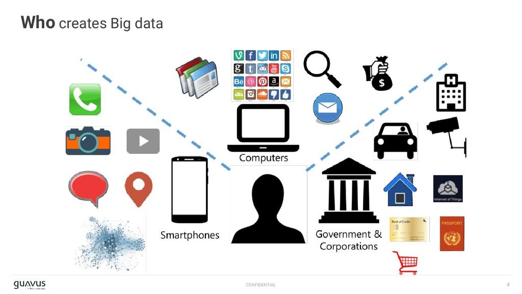 4 CONFIDENTIAL Who creates Big data