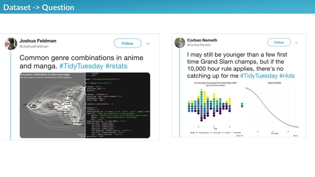 Dataset -> Question