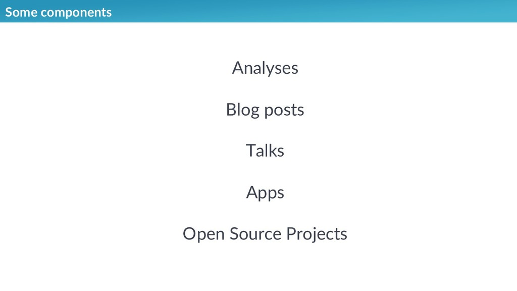 Some components Analyses Blog posts Talks Apps ...