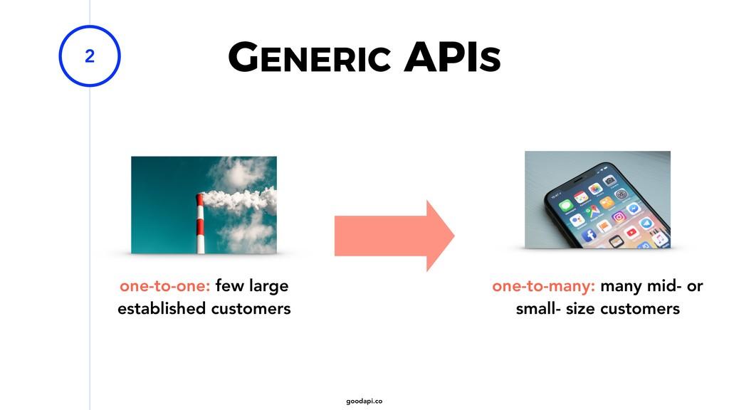 goodapi.co GENERIC APIS 2 one-to-many: many mid...