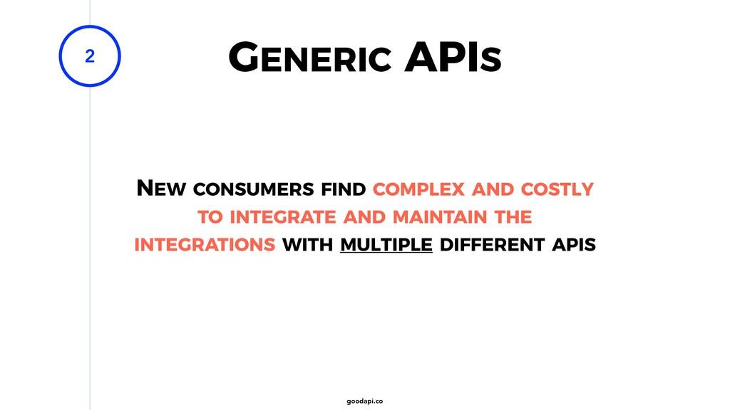 goodapi.co GENERIC APIS 2 NEW CONSUMERS FIND CO...