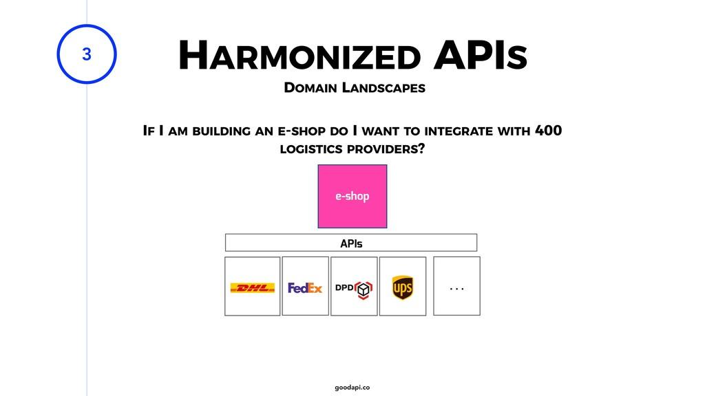 goodapi.co HARMONIZED APIS 3 B C D . . . IF I A...