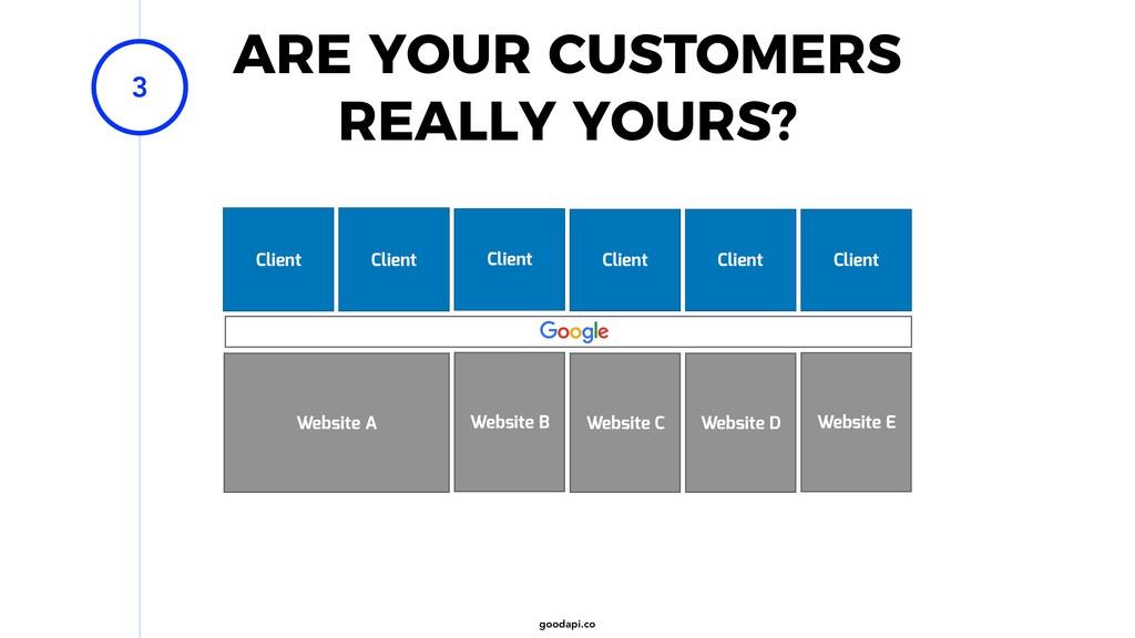 goodapi.co Website A Client Client Client Clien...