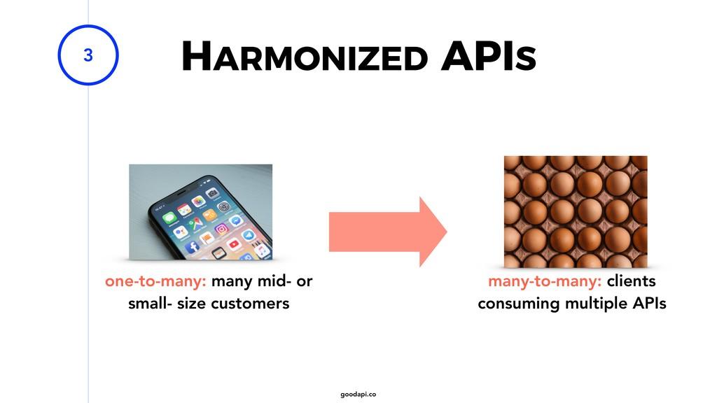 goodapi.co HARMONIZED APIS 3 many-to-many: clie...