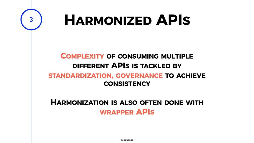 goodapi.co HARMONIZED APIS 3 COMPLEXITY OF CONS...