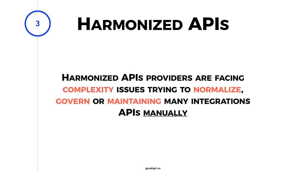 goodapi.co HARMONIZED APIS 3 HARMONIZED APIS PR...