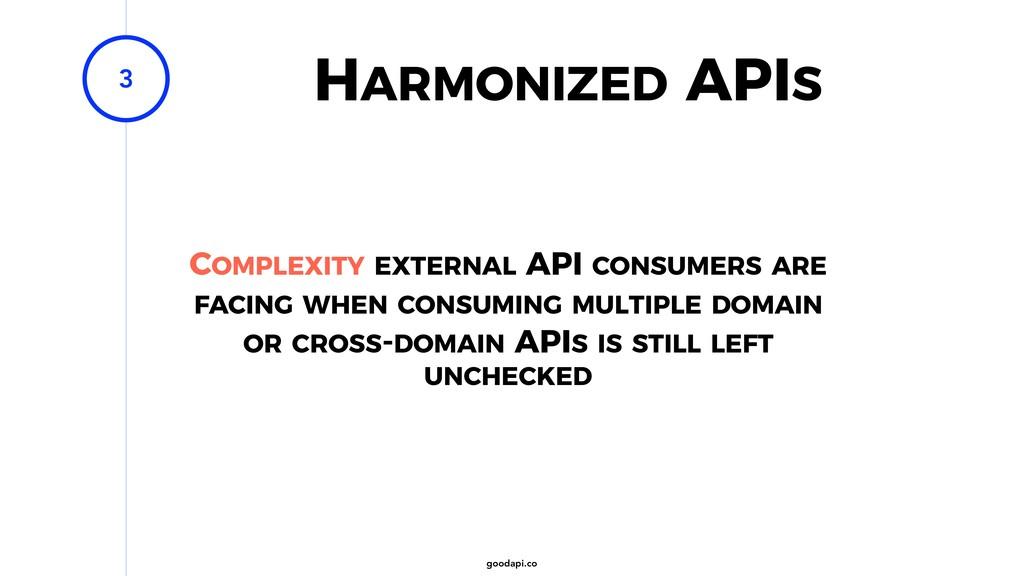 goodapi.co HARMONIZED APIS 3 COMPLEXITY EXTERNA...