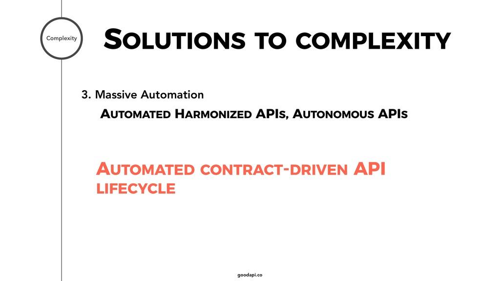 goodapi.co 3. Massive Automation AUTOMATED HARM...