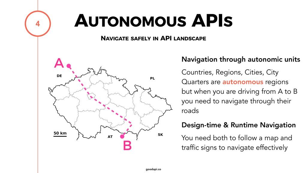 goodapi.co Navigation through autonomic units C...