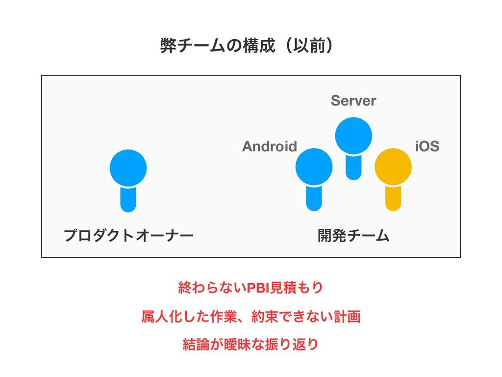 ϓϩμΫτΦʔφʔ ։ൃνʔϜ Android Server iOS ฐνʔϜͷߏʢҎલʣ ...