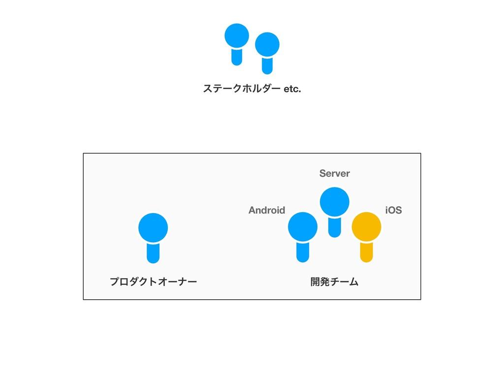 ϓϩμΫτΦʔφʔ ։ൃνʔϜ Android Server iOS εςʔΫϗϧμʔ etc.