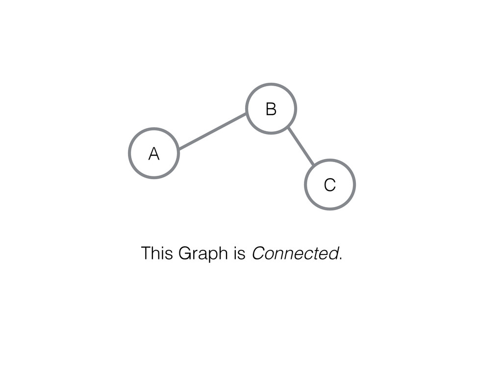 C A B This Graph is Connected.