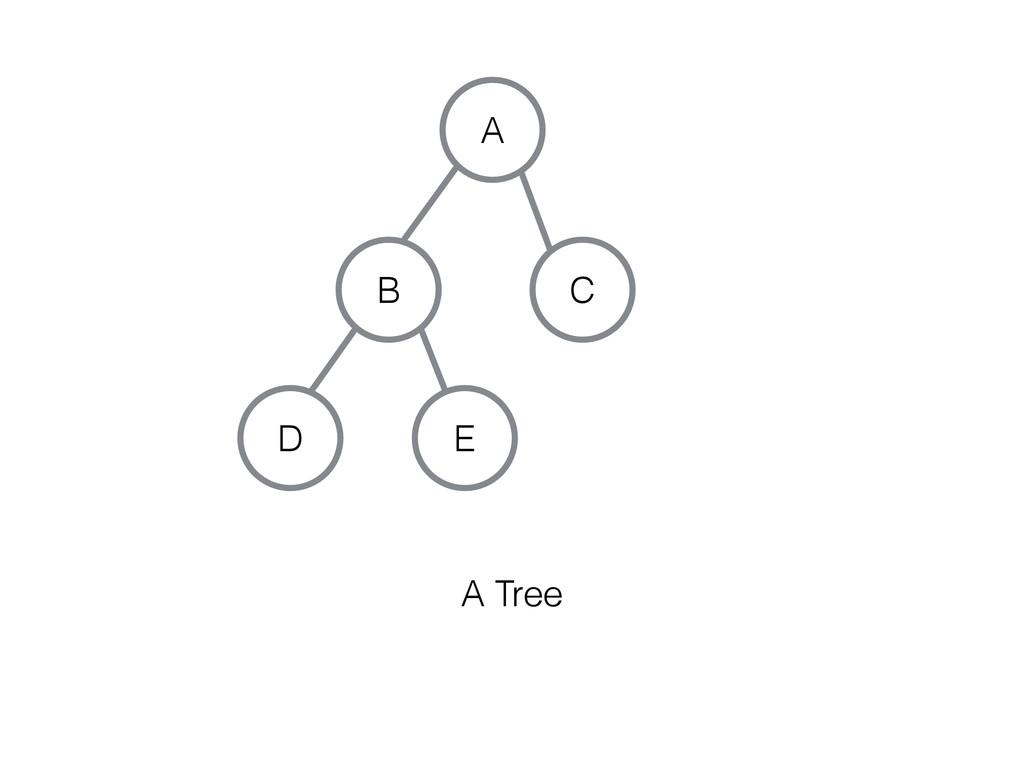 C A B A Tree D E