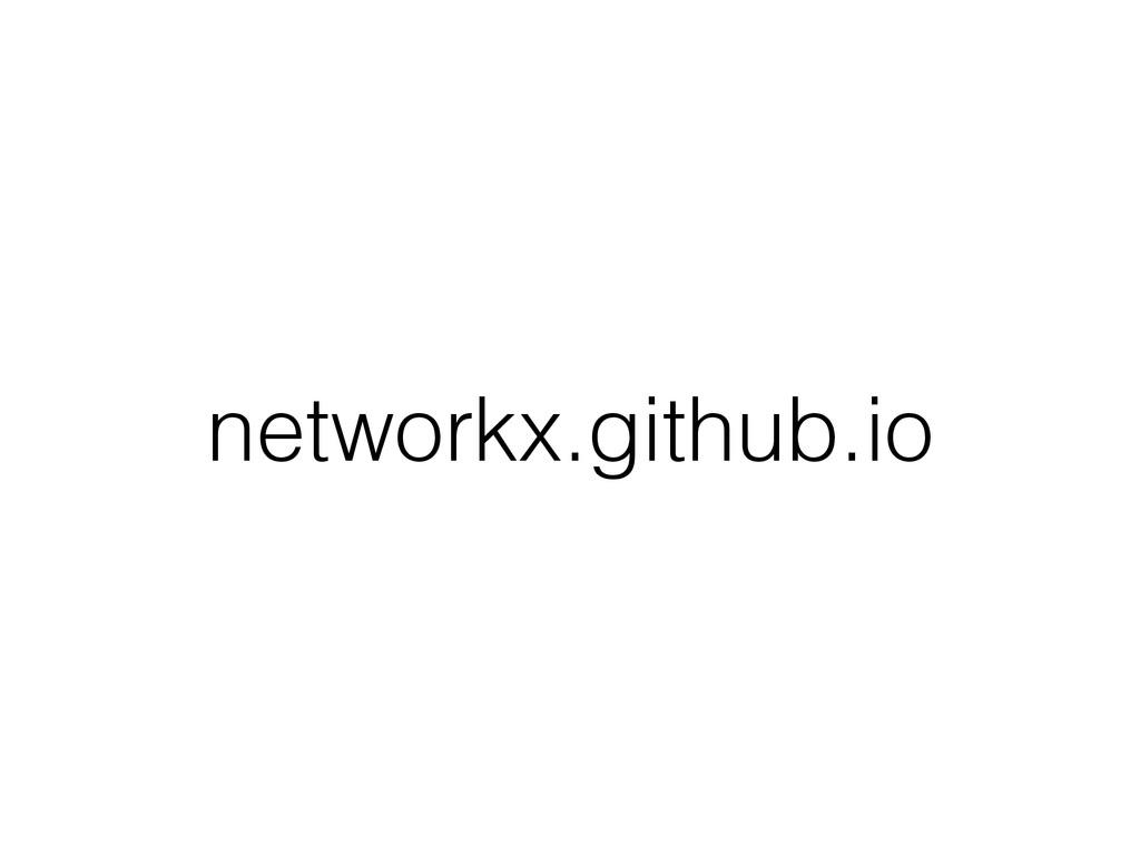 networkx.github.io