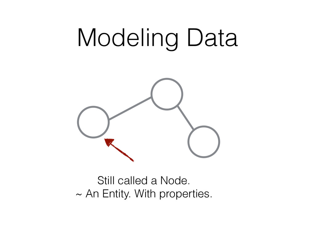 Modeling Data Still called a Node. ~ An Entity....