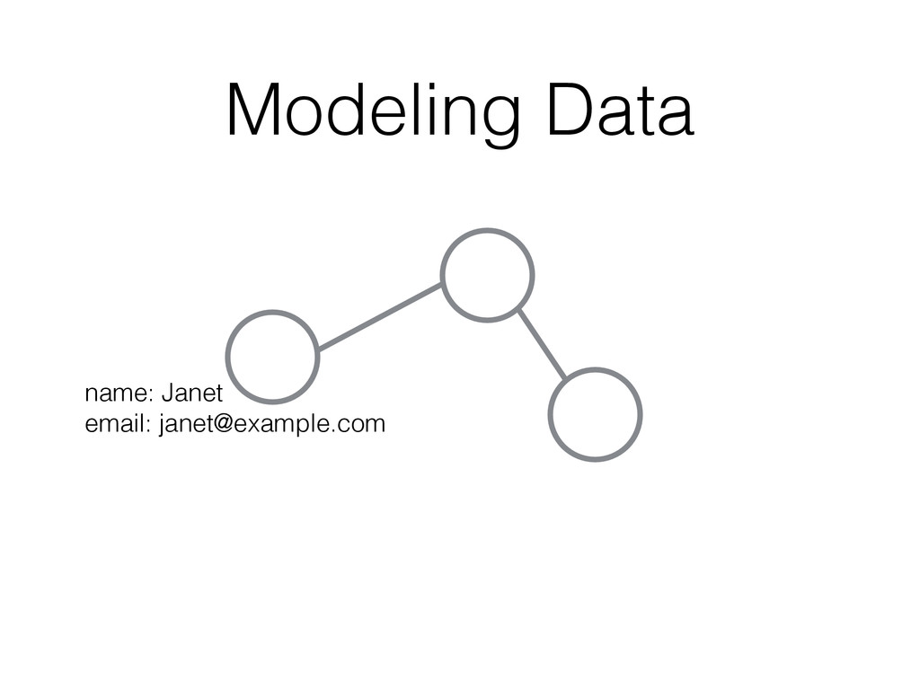 Modeling Data name: Janet email: janet@example....