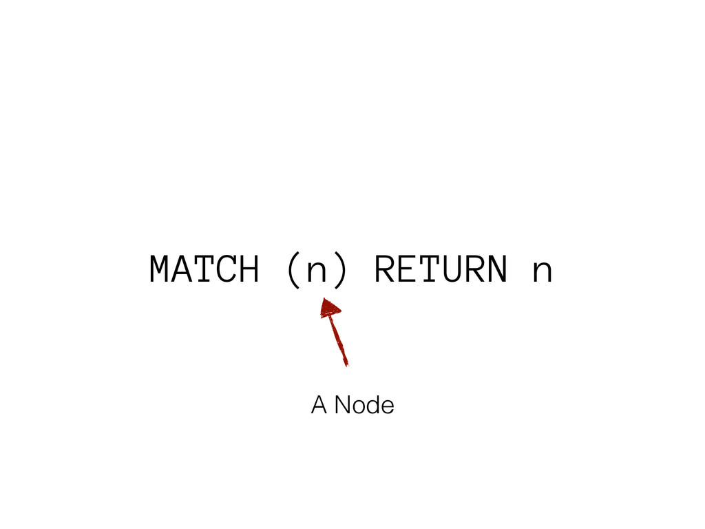 MATCH (n) RETURN n A Node