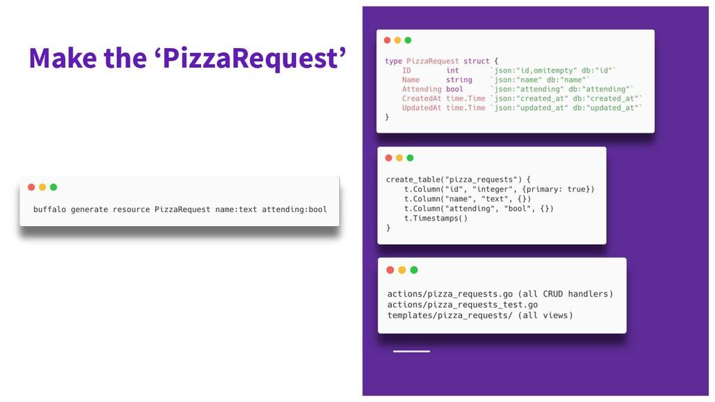 Make the 'PizzaRequest'