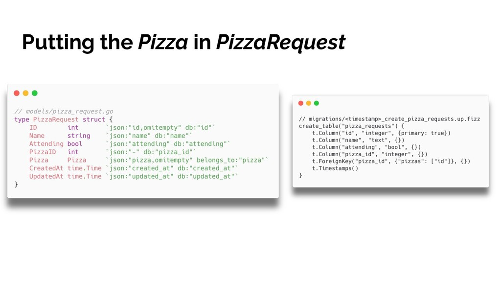 Putting the Pizza in PizzaRequest