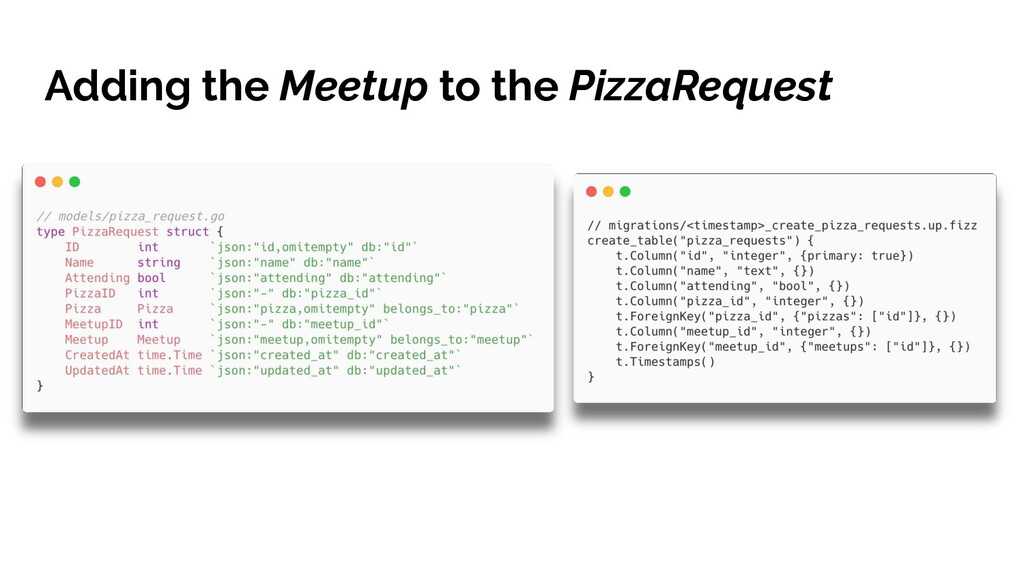 Adding the Meetup to the PizzaRequest